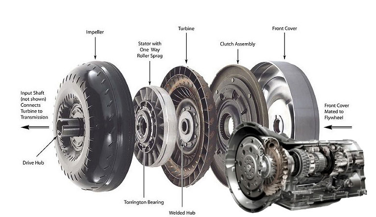 How To Fix A Transmission >> How To Fix Torque Converter Problems Signs Of A Bad Torque